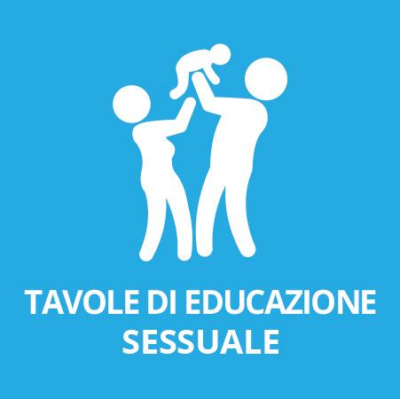 - Q - Tavole di Educazione Sessuale
